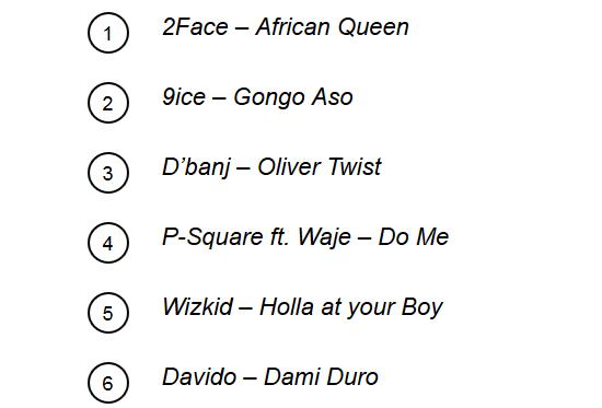 MTV top 20 1A